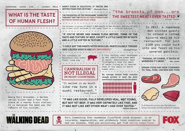 infografica cannibalismo e uso carne umana