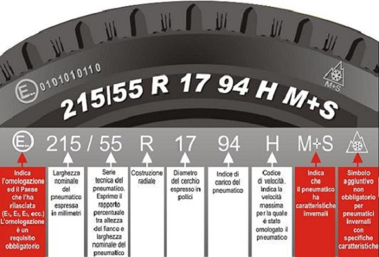 caratteristiche dei pneumatici