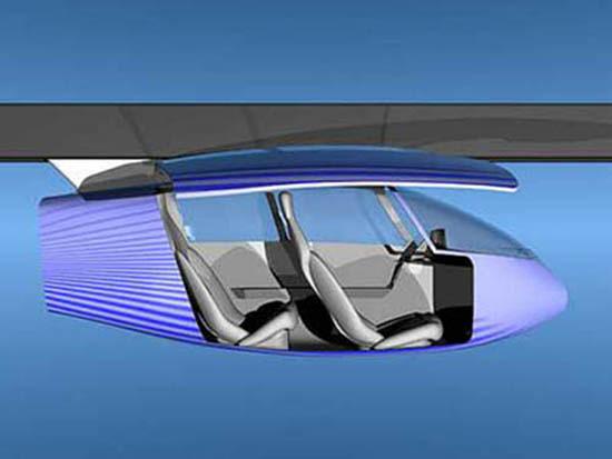 sistema magnetico di trasporto