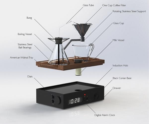 sveglia caffe come funziona