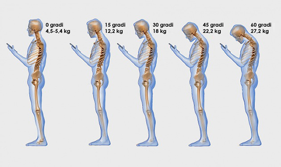 effetti sul corpo guardando un cellulare per molto tempo