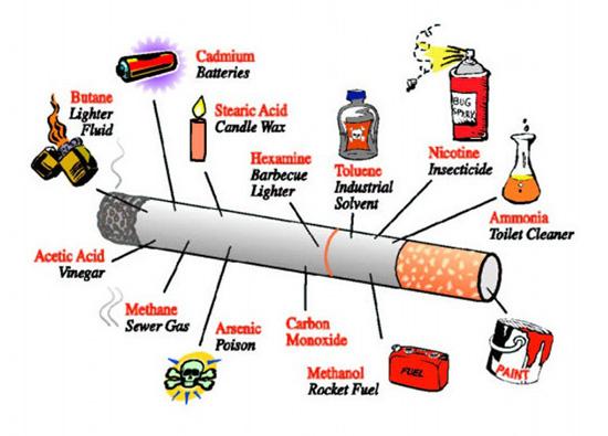 sostanze conenute nella sigaretta
