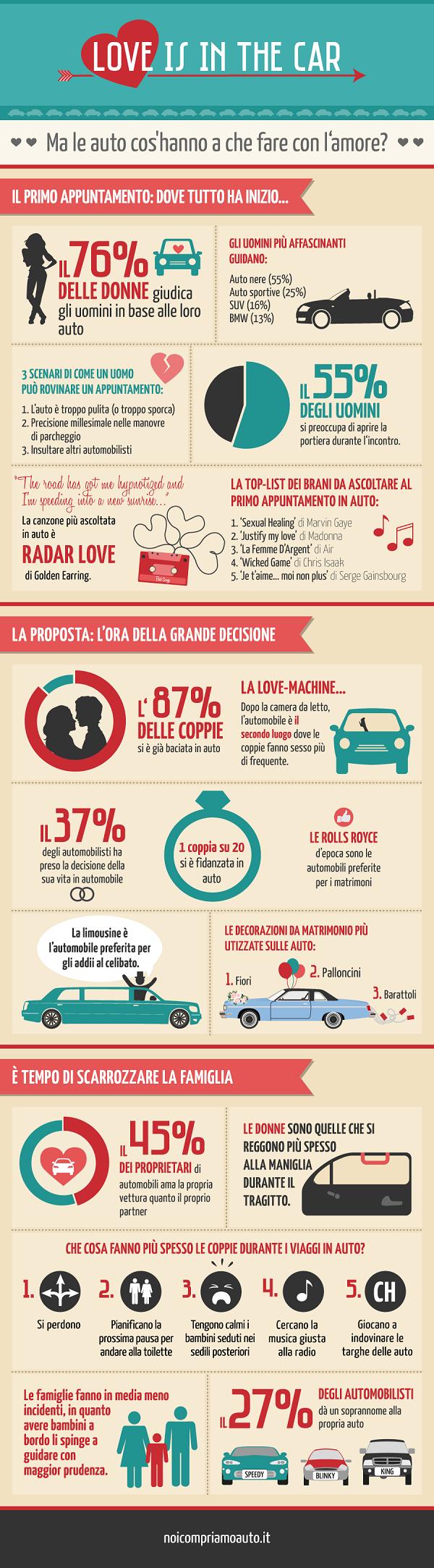 amore e automobili