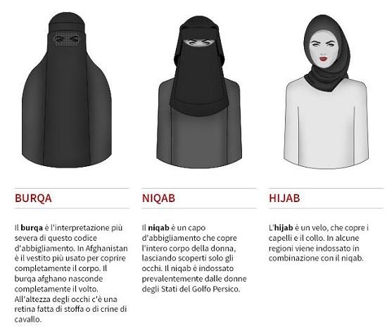 divieto burqa niqab hijab